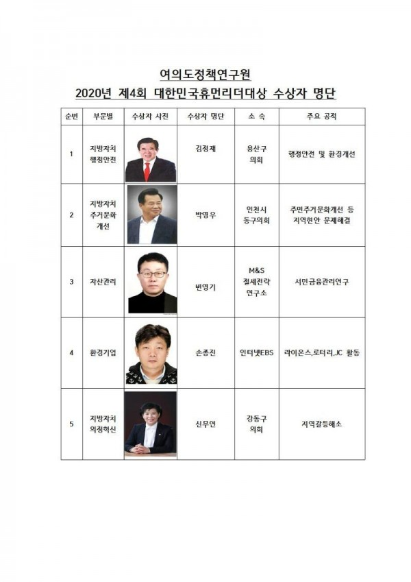 2020 제4회 휴먼리더 대상수상자명단(수정)001.jpg
